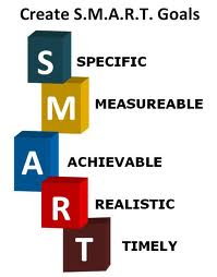 Are you setting SMART goals