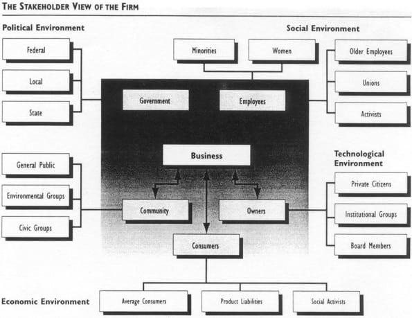 shareholder wealth maximization model essay Shareholder wealth maximization jel class: d42, g32 the shareholder wealth maximization norm and industrial organization mark j roe abstract industrial organization affects the relative.