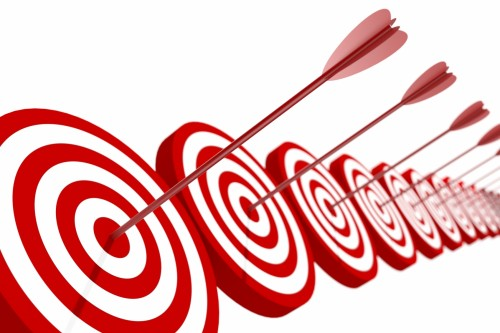 Share Your Company Targets