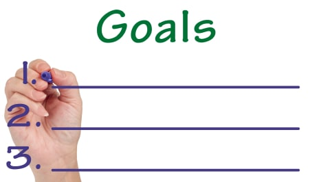 Goal Setting Basics #4: 5 Steps to Ensure Your Goals are Successful